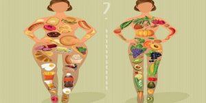 การลดน้ำหนัก